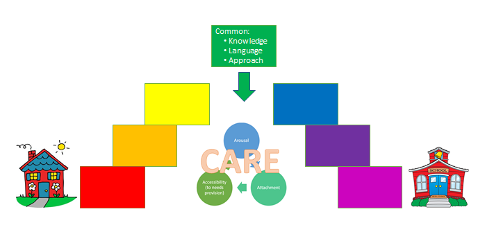 Common Knowledge Language Approach V