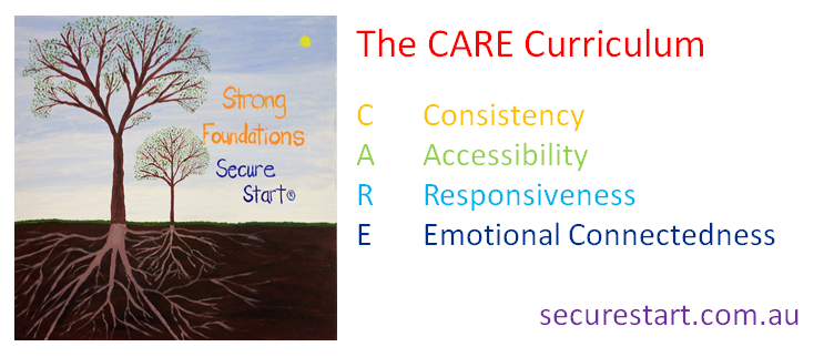 The CARE Curriculum